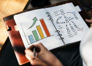 incrementare le vendite di un e commerce