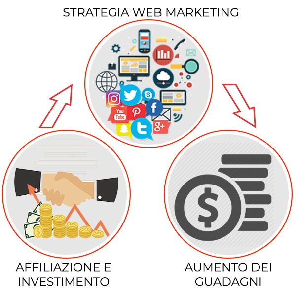 Pay for sale WD Web Design